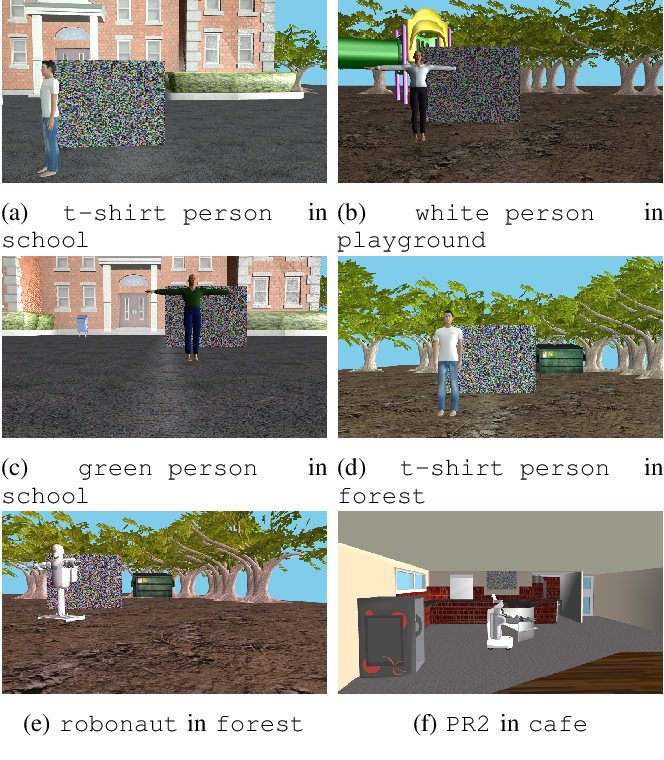 Figure 2 for Physical Adversarial Textures that Fool Visual Object Tracking