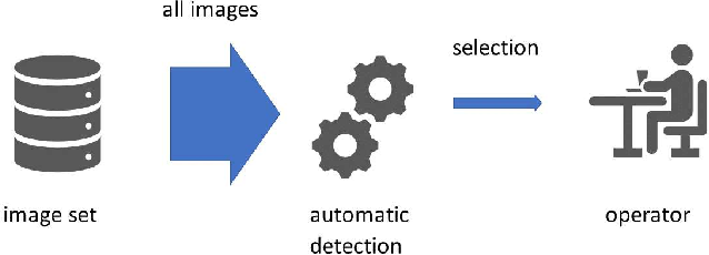 Figure 1 for Adversarial Patch Camouflage against Aerial Detection