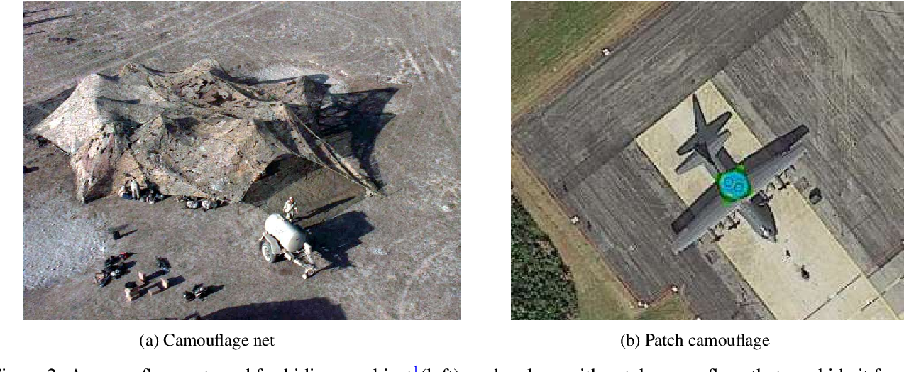 Figure 3 for Adversarial Patch Camouflage against Aerial Detection