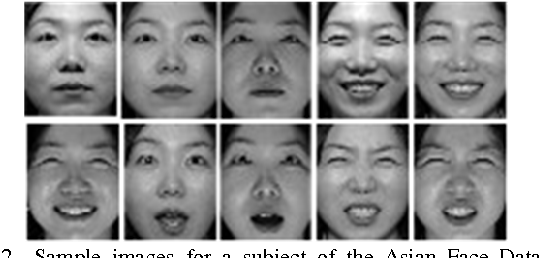 Asian face database
