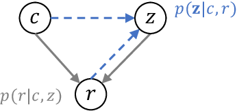 Figure 1 for PLATO: Pre-trained Dialogue Generation Model with Discrete Latent Variable