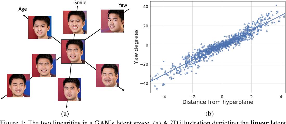 Figure 1 for LARGE: Latent-Based Regression through GAN Semantics