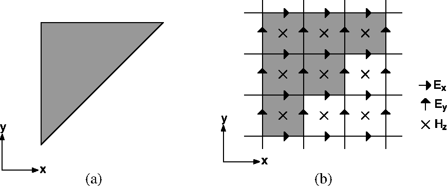 Figure 13 from An Efficient and Accurate Method to Solve Low