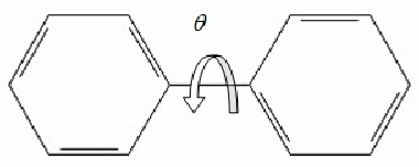 Figure 2 for Fast and Efficient Calculations of Structural Invariants of Chirality