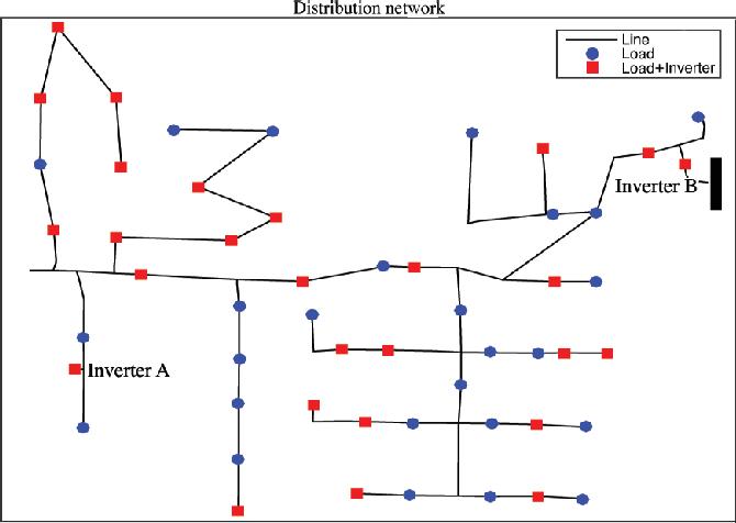 Figure 1 for Regression-based Inverter Control for Decentralized Optimal Power Flow and Voltage Regulation
