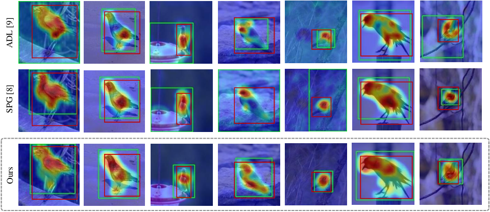 Figure 1 for In-sample Contrastive Learning and Consistent Attention for Weakly Supervised Object Localization