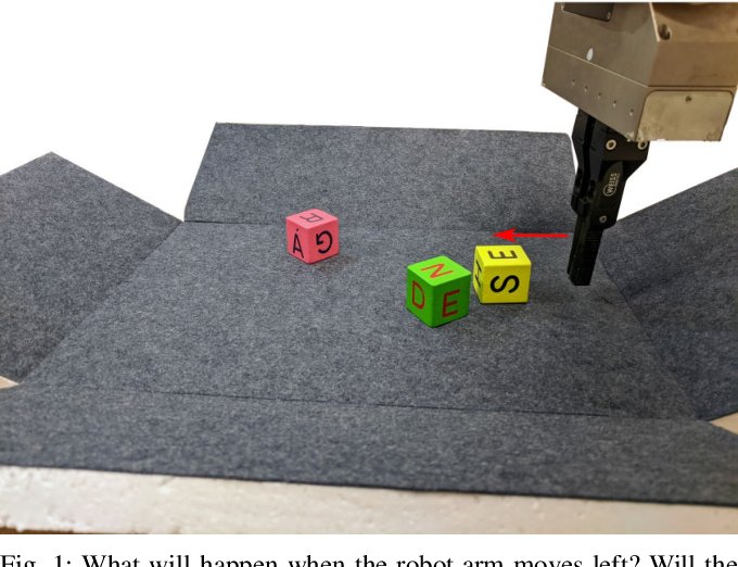 Figure 1 for Hindsight for Foresight: Unsupervised Structured Dynamics Models from Physical Interaction