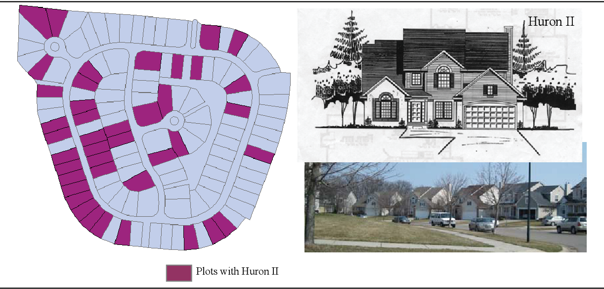 Figure 6: Huron II houses and their locations in Fleming Creek
