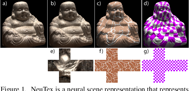 Figure 1 for NeuTex: Neural Texture Mapping for Volumetric Neural Rendering