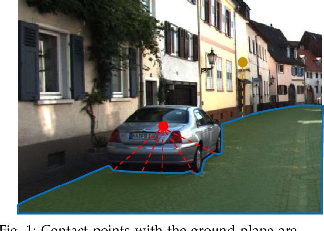 Figure 1 for Ground-aware Monocular 3D Object Detection for Autonomous Driving