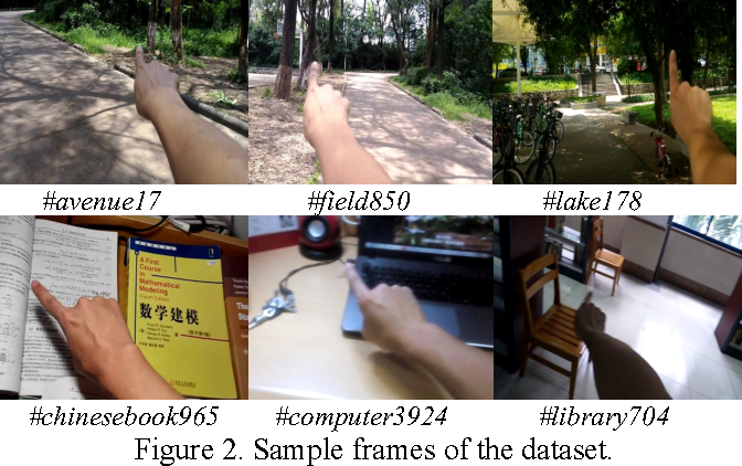 Figure 2 for Fingertip in the Eye: A cascaded CNN pipeline for the real-time fingertip detection in egocentric videos
