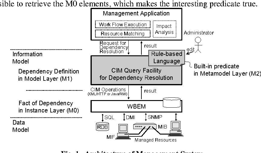 Tmf magazine pdf