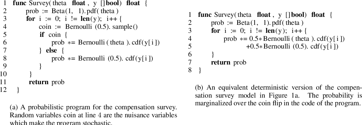 Figure 1 for Stochastically Differentiable Probabilistic Programs