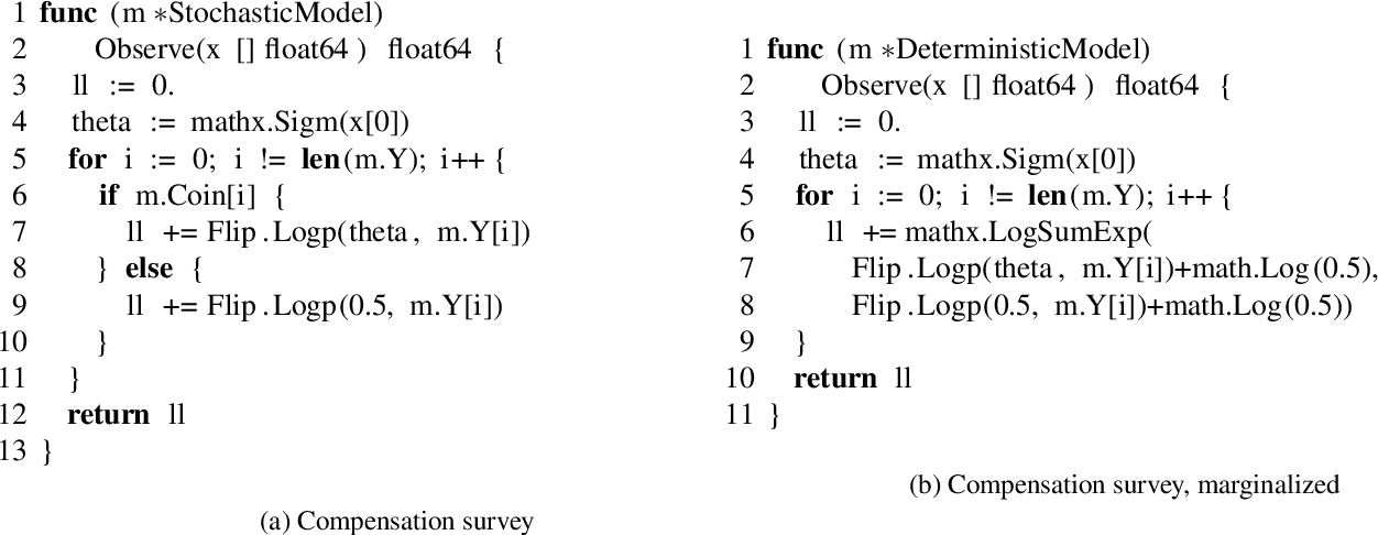Figure 3 for Stochastically Differentiable Probabilistic Programs