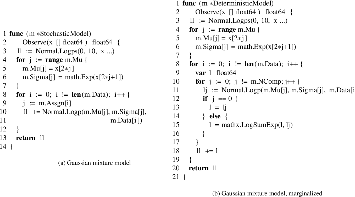 Figure 4 for Stochastically Differentiable Probabilistic Programs