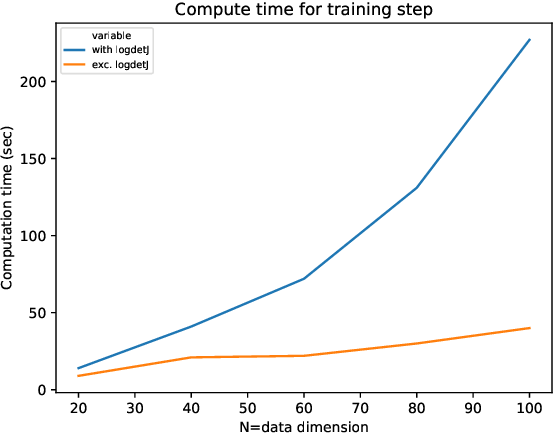 Figure 3 for Hidden Markov Nonlinear ICA: Unsupervised Learning from Nonstationary Time Series