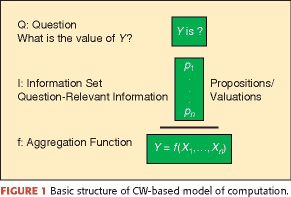 PDF] Discussion Discussion Discussion Discussion Discussion Forum