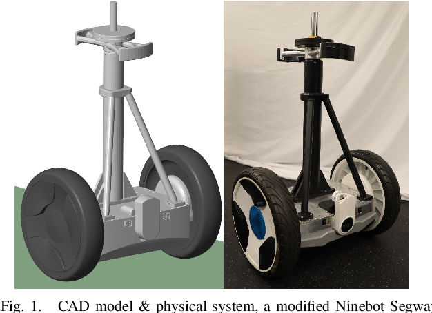 Figure 1 for Episodic Learning with Control Lyapunov Functions for Uncertain Robotic Systems