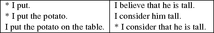 Figure 1 for Considering a resource-light approach to learning verb valencies