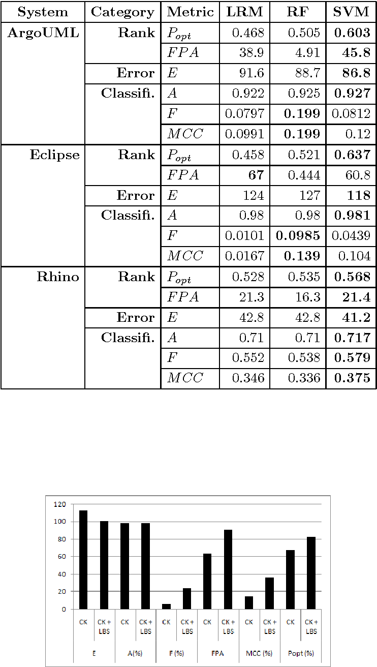 table 4.24