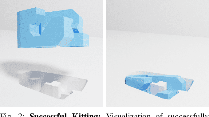 Figure 3 for Kit-Net: Self-Supervised Learning to Kit Novel 3D Objects into Novel 3D Cavities