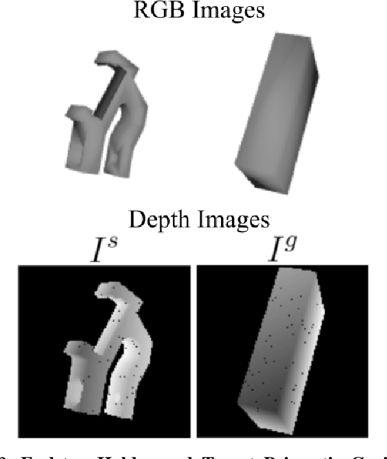 Figure 4 for Kit-Net: Self-Supervised Learning to Kit Novel 3D Objects into Novel 3D Cavities
