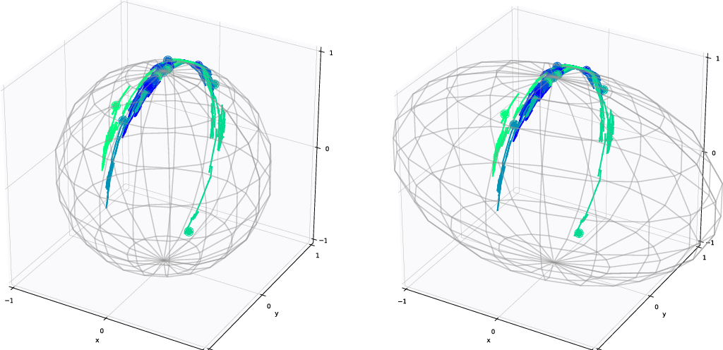 Figure 2 for An Infinitesimal Probabilistic Model for Principal Component Analysis of Manifold Valued Data