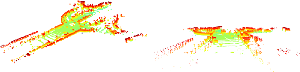Figure 1 for Deep Learning for 3D Point Cloud Understanding: A Survey