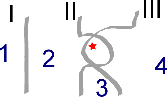 Figure 3 for Noncrossing Ordinal Classification