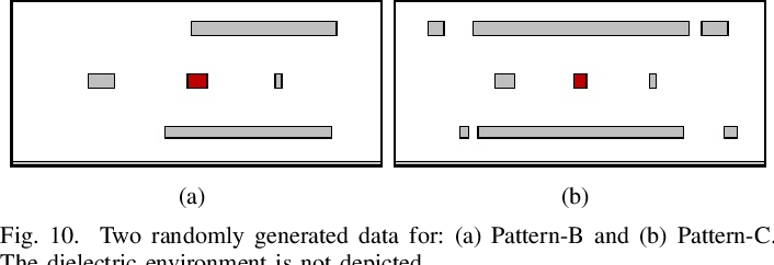 Figure 2 for CNN-Cap: Effective Convolutional Neural Network Based Capacitance Models for Full-Chip Parasitic Extraction