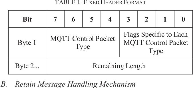 Improvements of MQTT Retain Message Storage Mechanism