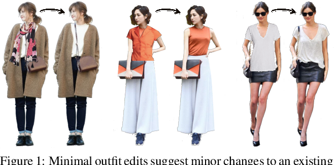 Figure 1 for Fashion++: Minimal Edits for Outfit Improvement