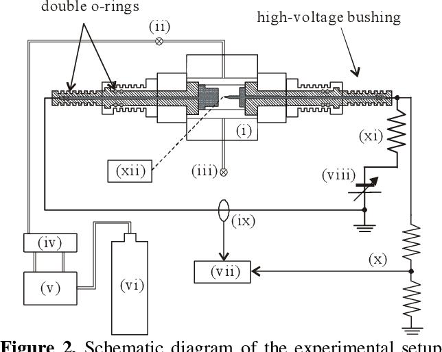 Oscilloscope Schematic