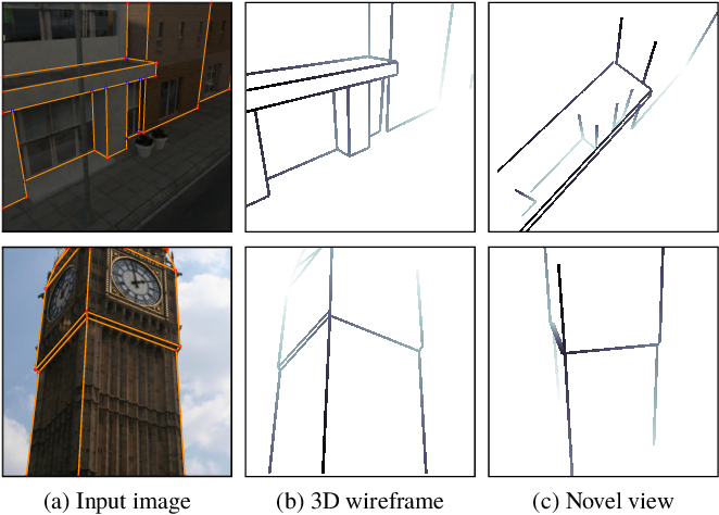 Figure 1 for Learning to Reconstruct 3D Manhattan Wireframes from a Single Image