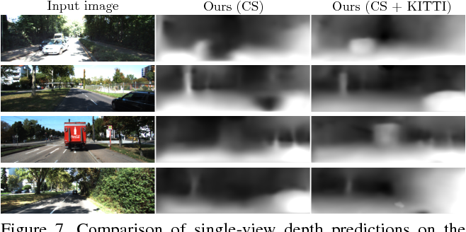 Figure 7 from Unsupervised Learning of Depth and Ego-Motion