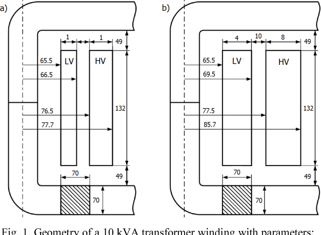 PSpice Modeling of the Inrush Current in a 10 kVA Superconducting