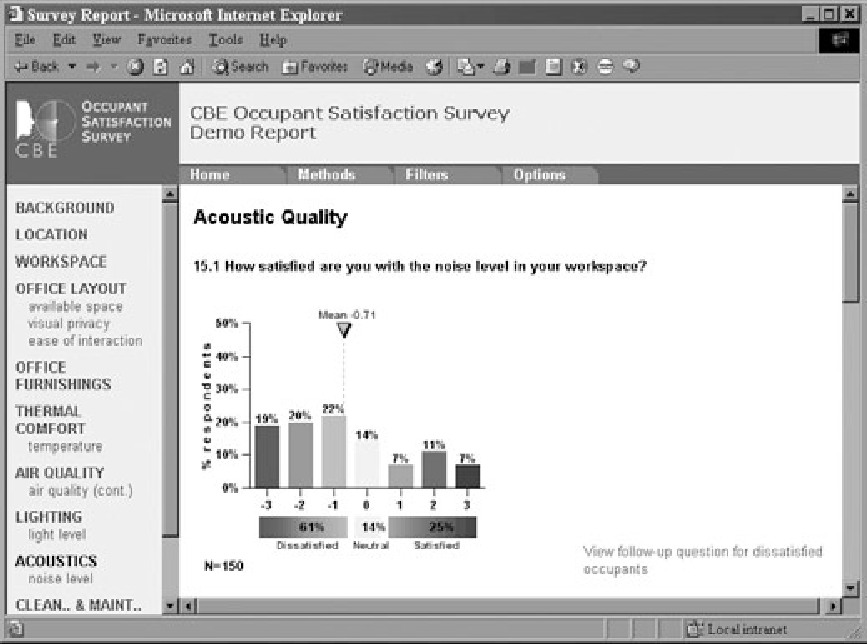 Figure 3 from Indoor Environmental Quality ( IEQ ) Title