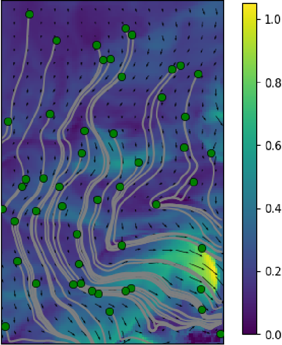 Figure 1 for Autonomous Marine Sampling Enhanced by Strategically Deployed Drifters in Marine Flow Fields