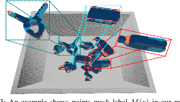 Figure 3 for GPR: Grasp Pose Refinement Network for Cluttered Scenes