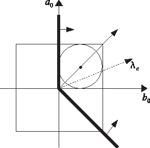 Rational approximation of vertical segments