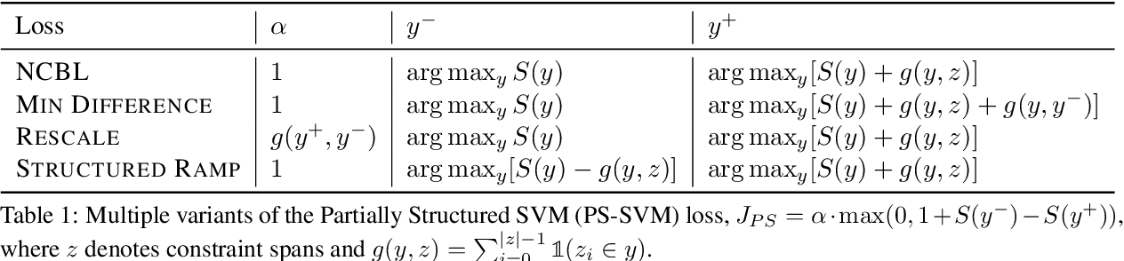 Figure 2 for Improved Latent Tree Induction with Distant Supervision via Span Constraints