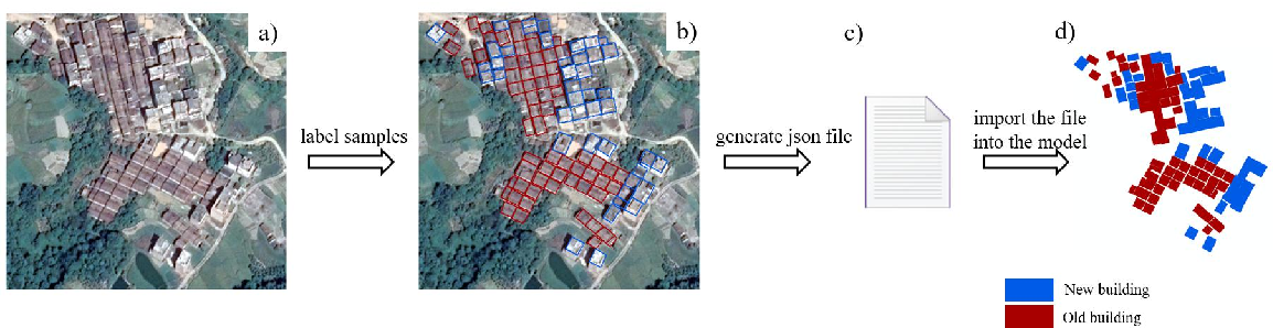 Figure 3 for A Histogram Thresholding Improvement to Mask R-CNN for Scalable Segmentation of New and Old Rural Buildings