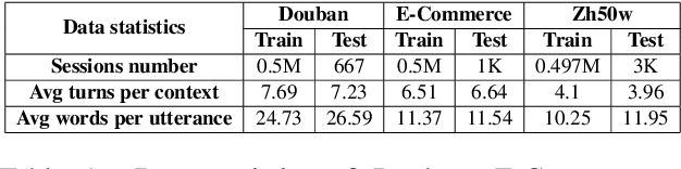 Figure 2 for Self-attention Comparison Module for Boosting Performance on Retrieval-based Open-Domain Dialog Systems