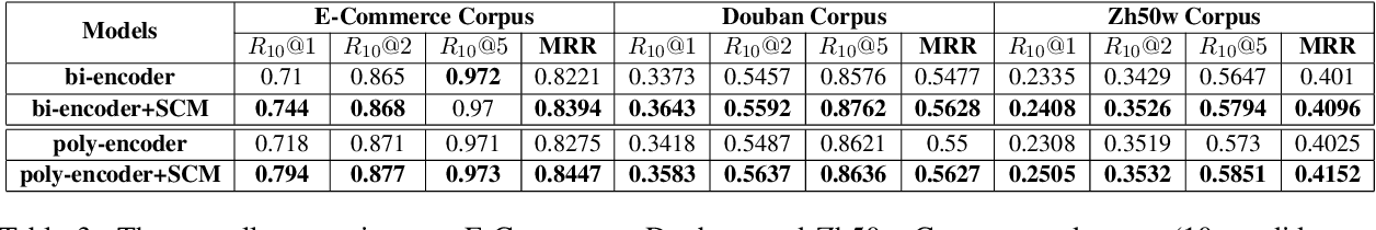 Figure 4 for Self-attention Comparison Module for Boosting Performance on Retrieval-based Open-Domain Dialog Systems