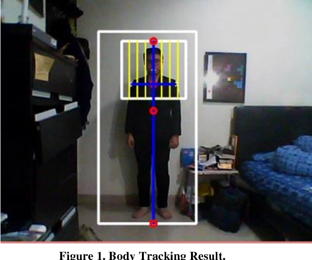Single Camera Body Tracking for Virtual Fitting Room Application