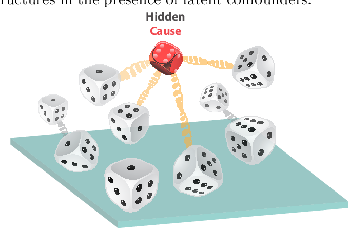 Figure 1 for Quantum Causal Inference in the Presence of Hidden Common Causes: an Entropic Approach