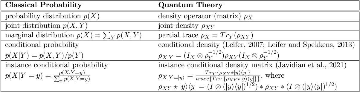Figure 2 for Quantum Causal Inference in the Presence of Hidden Common Causes: an Entropic Approach