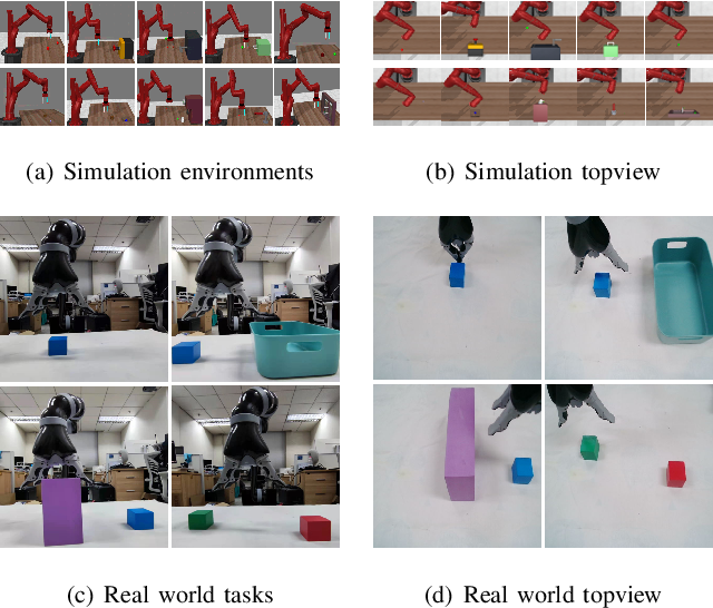 Figure 4 for CRIL: Continual Robot Imitation Learning via Generative and Prediction Model