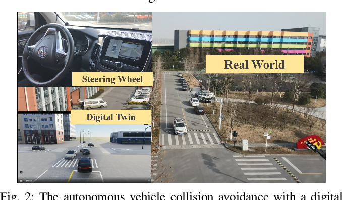Figure 2 for Model-based Constrained Reinforcement Learning using Generalized Control Barrier Function