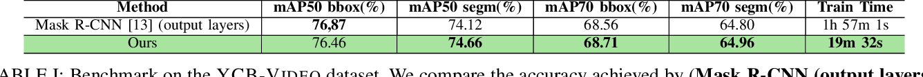 Figure 4 for Fast Object Segmentation Learning with Kernel-based Methods for Robotics